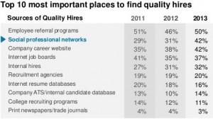LI survey 2013 - sources
