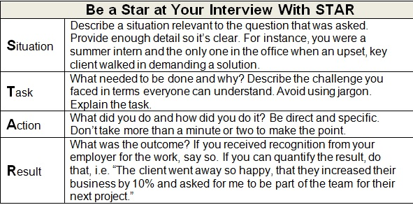 How Your Sendout Can Star At A Panel Interview Fordyce