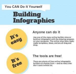 inforgraphic builder