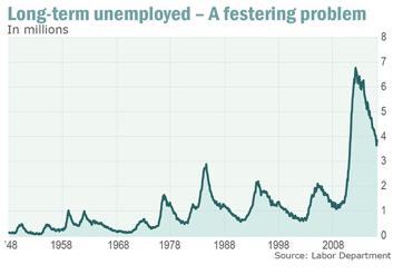 labor stats.jpg